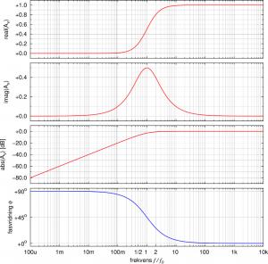 impedance_highpass