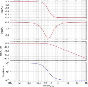 impedance_lowpass