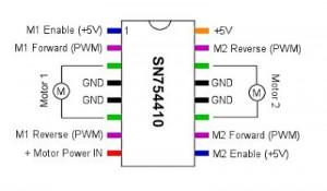 Texas Instruments SN754410 dual H-bridge